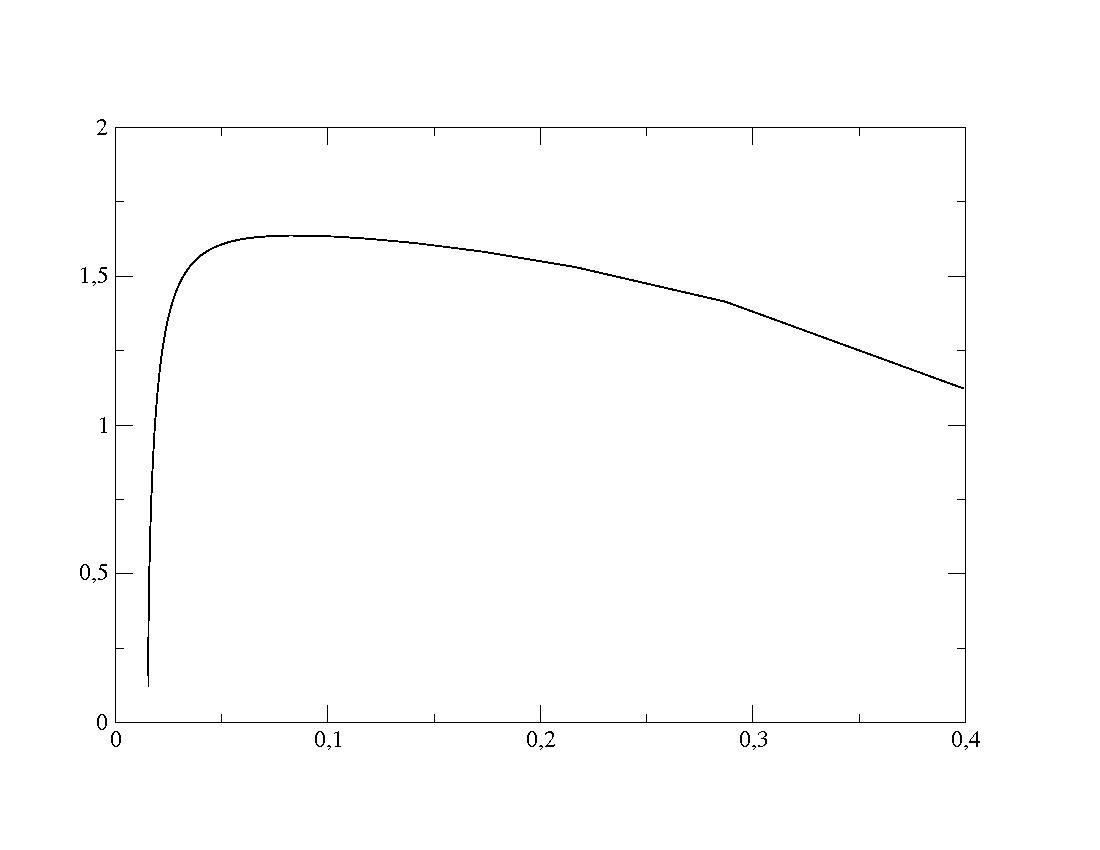 potentielle petites oscillations
